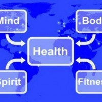 Balance of Health