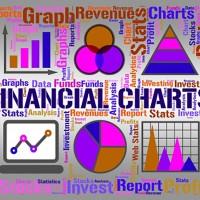 financial-charts