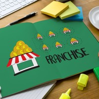 Investing on Franchise